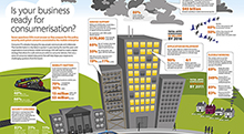 Infographic: Is your business ready for consumerisation?