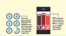 Infographic: Go portable and get productive