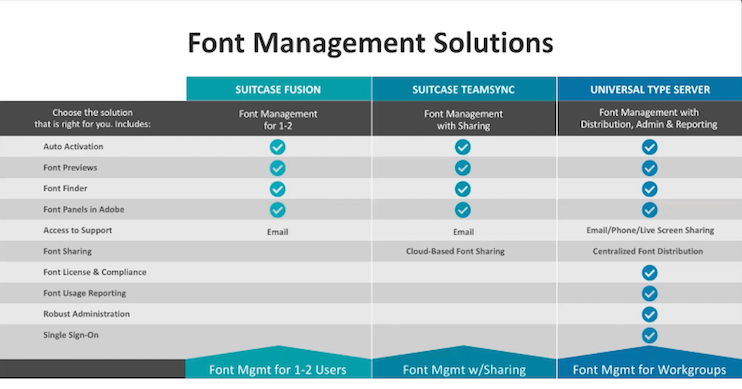 The trouble with fonts, and how Universal Type Server can