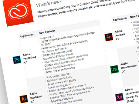 Features of Adobe Creative Cloud